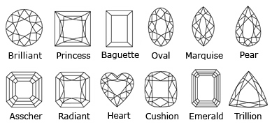 cortes-diamante